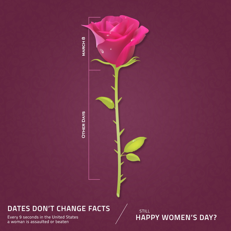 Women's Day Fact