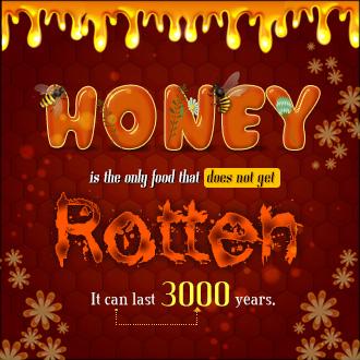 Honey Fact